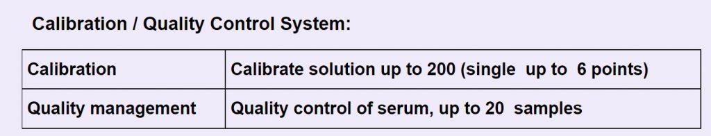 Chemistry Analyzer Calibration_Quality Control system