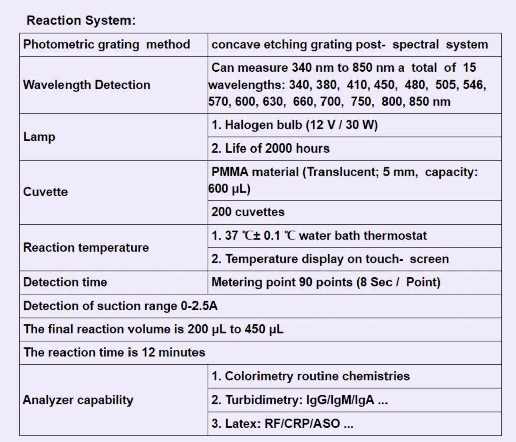 Chemistry Analyzer Reaction system